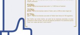 Cuadro social media